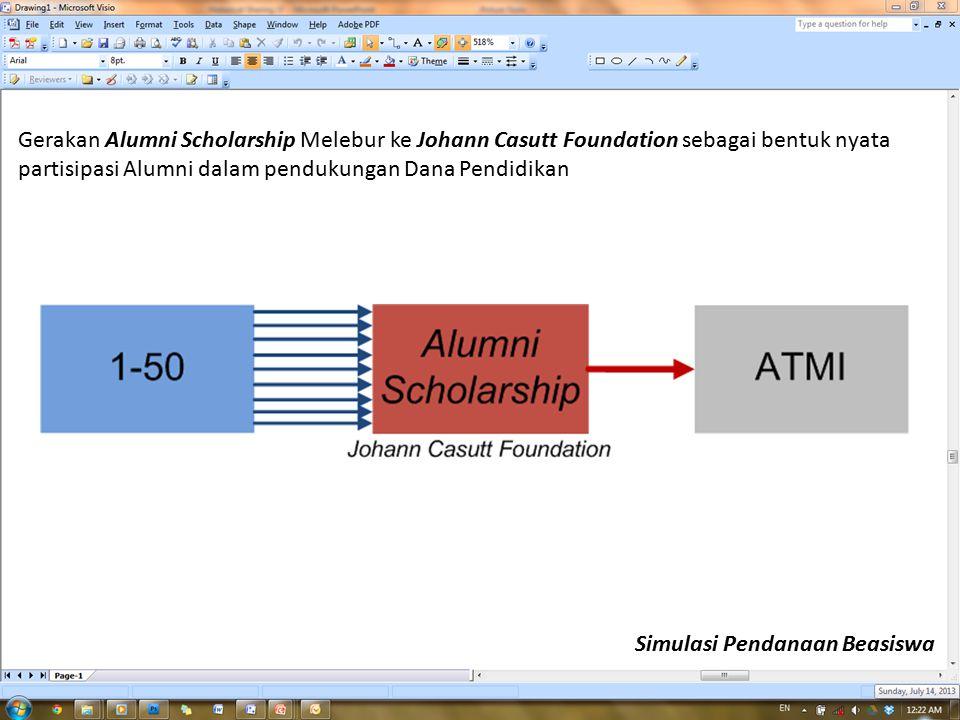 Gerakan Alumni Scholarship Melebur ke Johann Casutt Foundation sebagai bentuk nyata partisipasi Alumni dalam pendukungan Dana Pendidikan