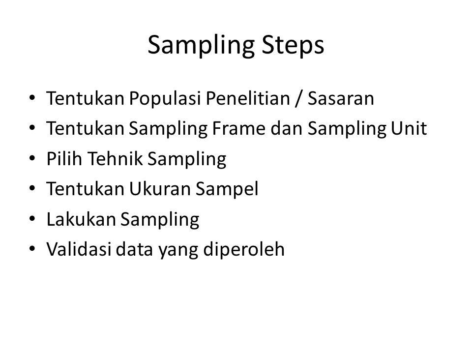 Sampling Steps Tentukan Populasi Penelitian / Sasaran