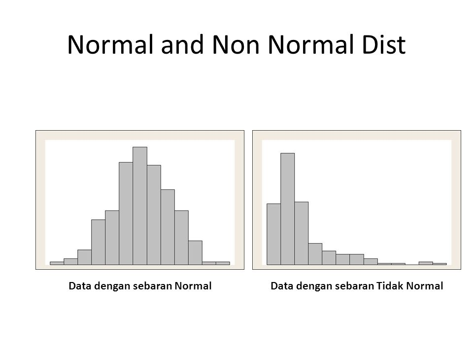 Normal and Non Normal Dist