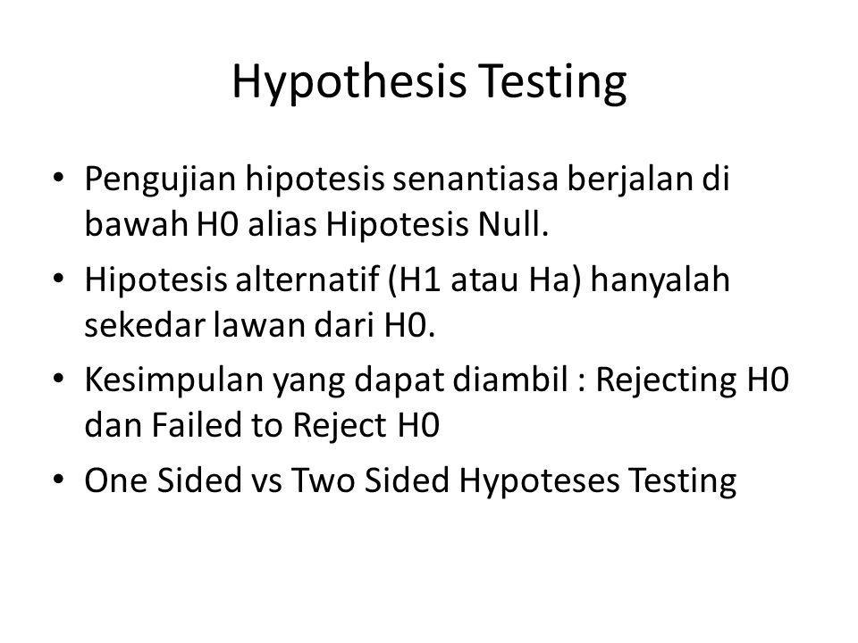 Hypothesis Testing Pengujian hipotesis senantiasa berjalan di bawah H0 alias Hipotesis Null.