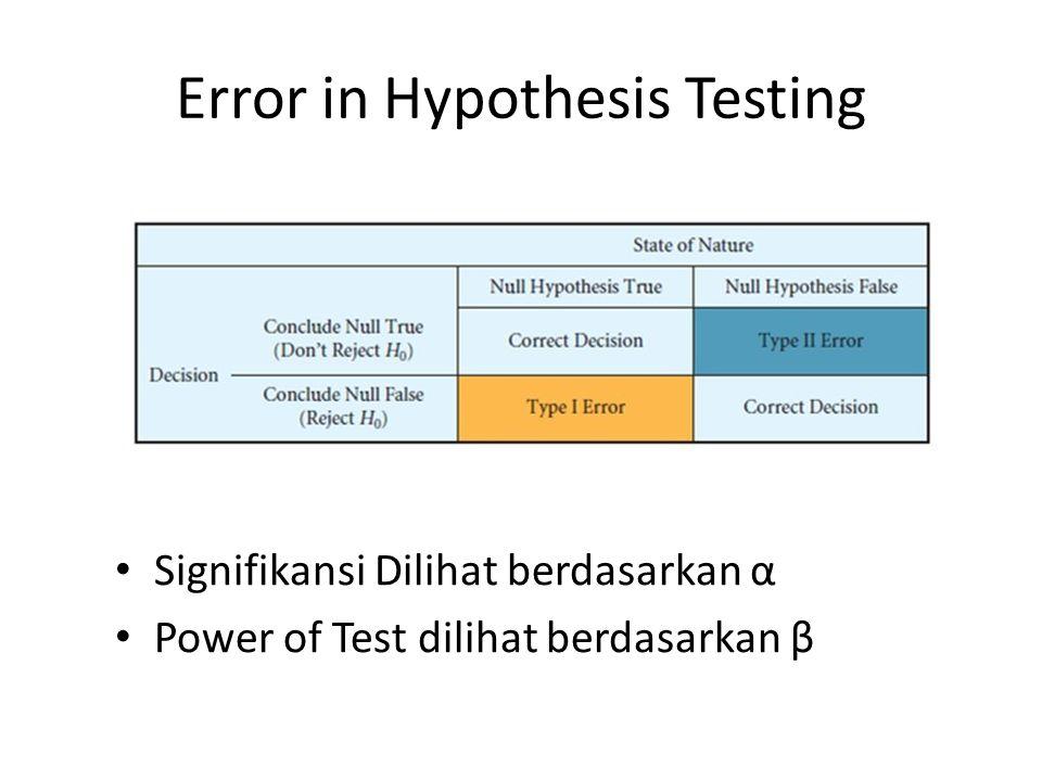 Error in Hypothesis Testing