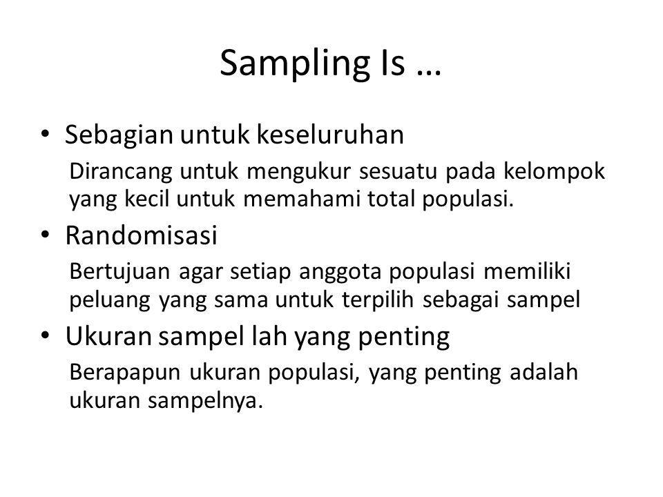 Sampling Is … Sebagian untuk keseluruhan Randomisasi
