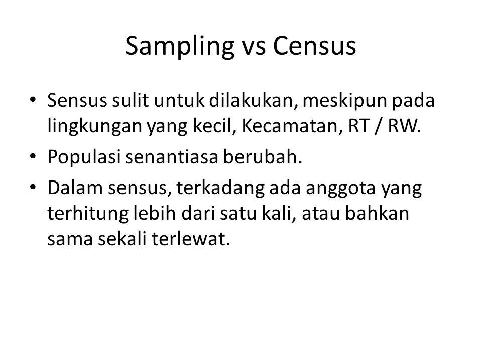 Sampling vs Census Sensus sulit untuk dilakukan, meskipun pada lingkungan yang kecil, Kecamatan, RT / RW.