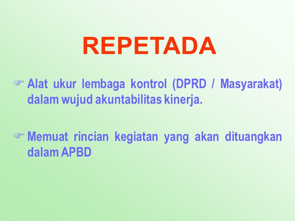 Memuat rincian kegiatan yang akan dituangkan dalam APBD