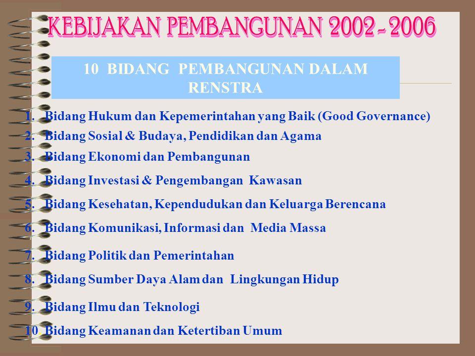 KEBIJAKAN PEMBANGUNAN 2002 - 2006 10 BIDANG PEMBANGUNAN DALAM RENSTRA