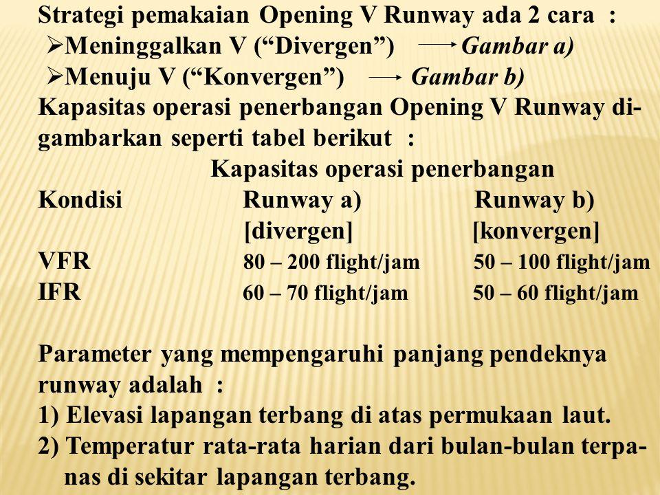 Strategi pemakaian Opening V Runway ada 2 cara :