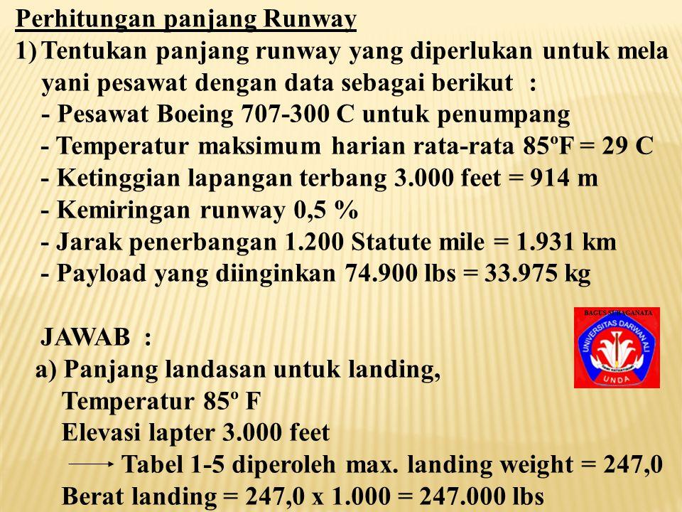 Perhitungan panjang Runway