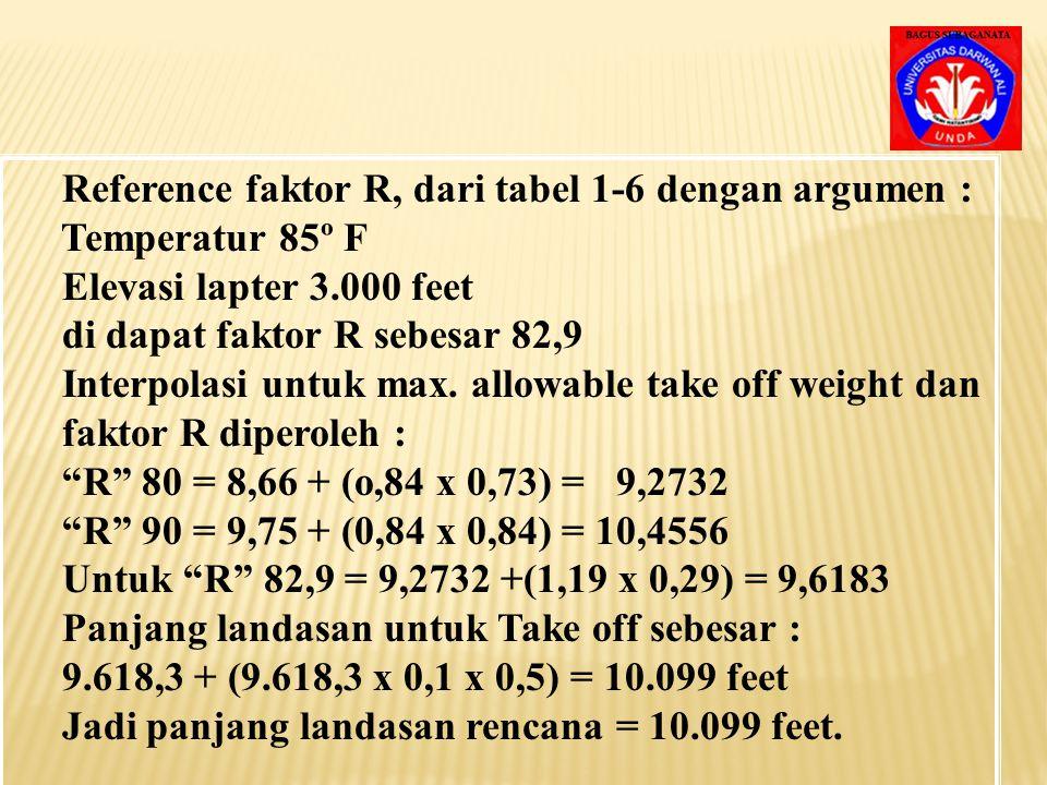 Reference faktor R, dari tabel 1-6 dengan argumen :