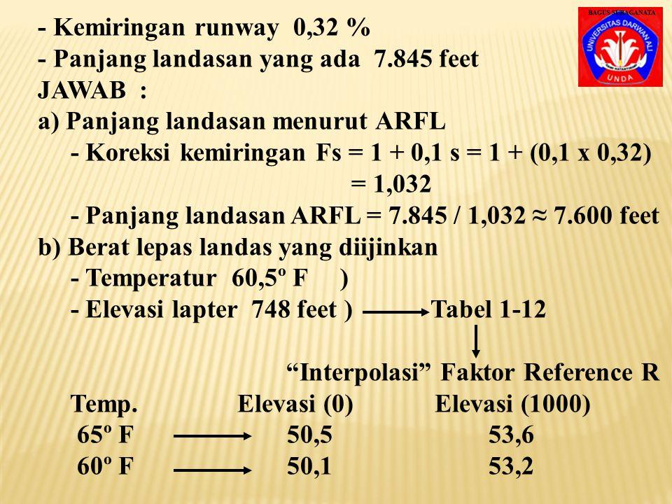 - Kemiringan runway 0,32 % - Panjang landasan yang ada 7.845 feet. JAWAB : a) Panjang landasan menurut ARFL.