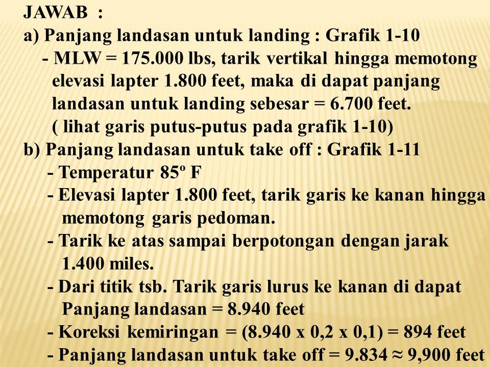 JAWAB : a) Panjang landasan untuk landing : Grafik 1-10. - MLW = 175.000 lbs, tarik vertikal hingga memotong.