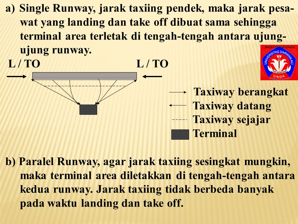 Single Runway, jarak taxiing pendek, maka jarak pesa-