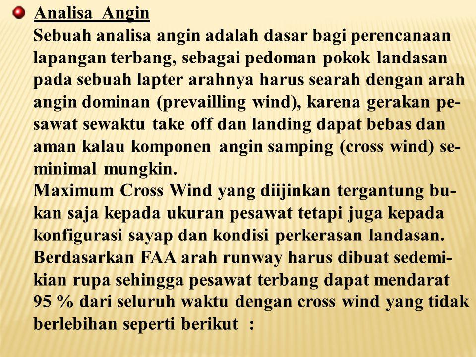 Analisa Angin Sebuah analisa angin adalah dasar bagi perencanaan. lapangan terbang, sebagai pedoman pokok landasan.