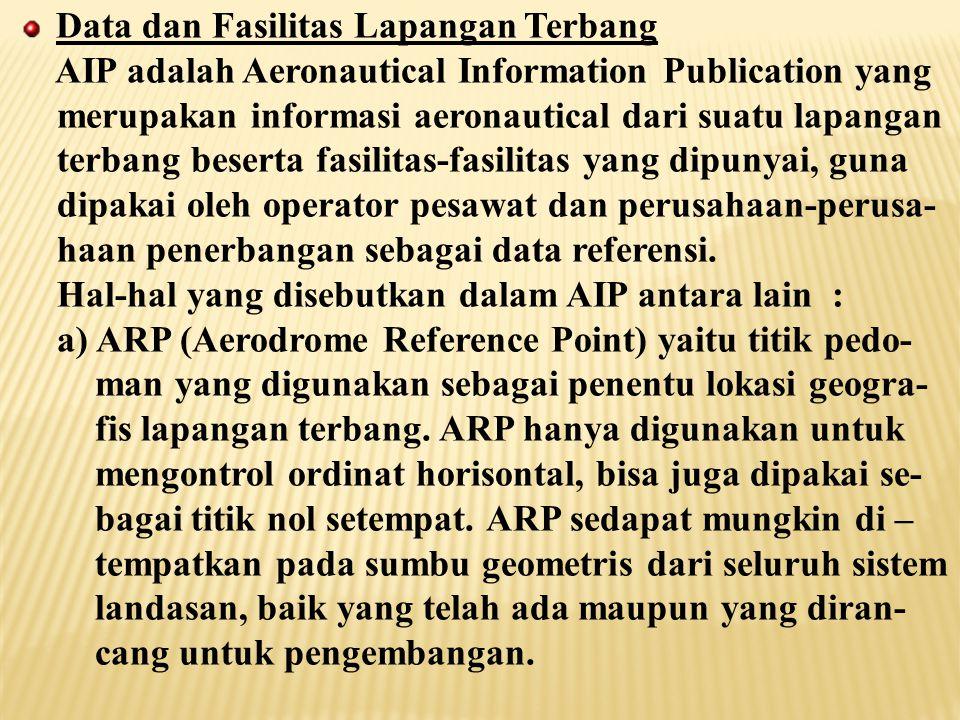 AIP adalah Aeronautical Information Publication yang
