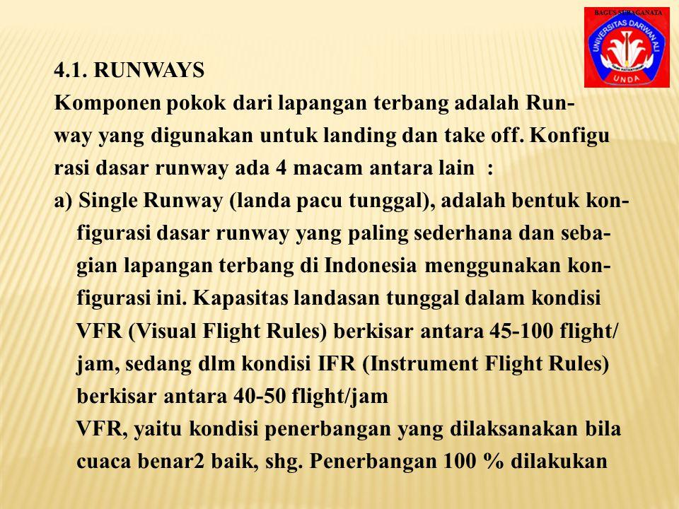 4.1. RUNWAYS Komponen pokok dari lapangan terbang adalah Run- way yang digunakan untuk landing dan take off. Konfigu.