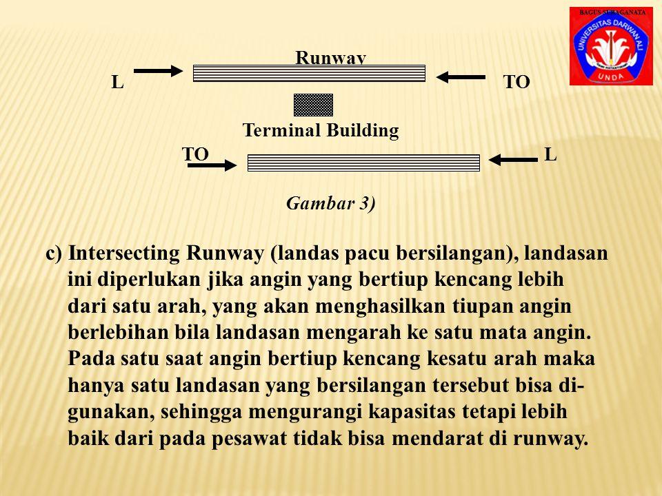 c) Intersecting Runway (landas pacu bersilangan), landasan