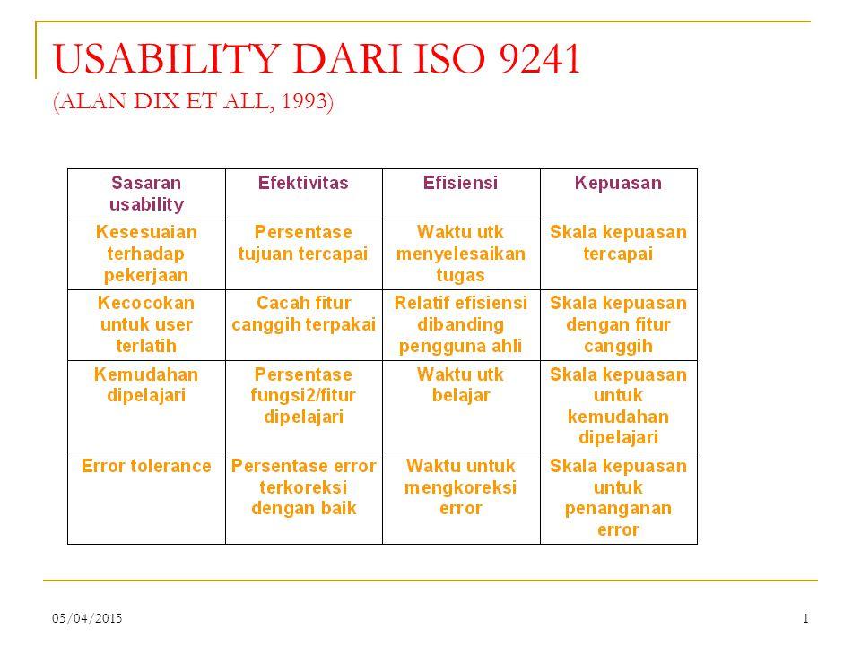 USABILITY DARI ISO 9241 (ALAN DIX ET ALL, 1993)