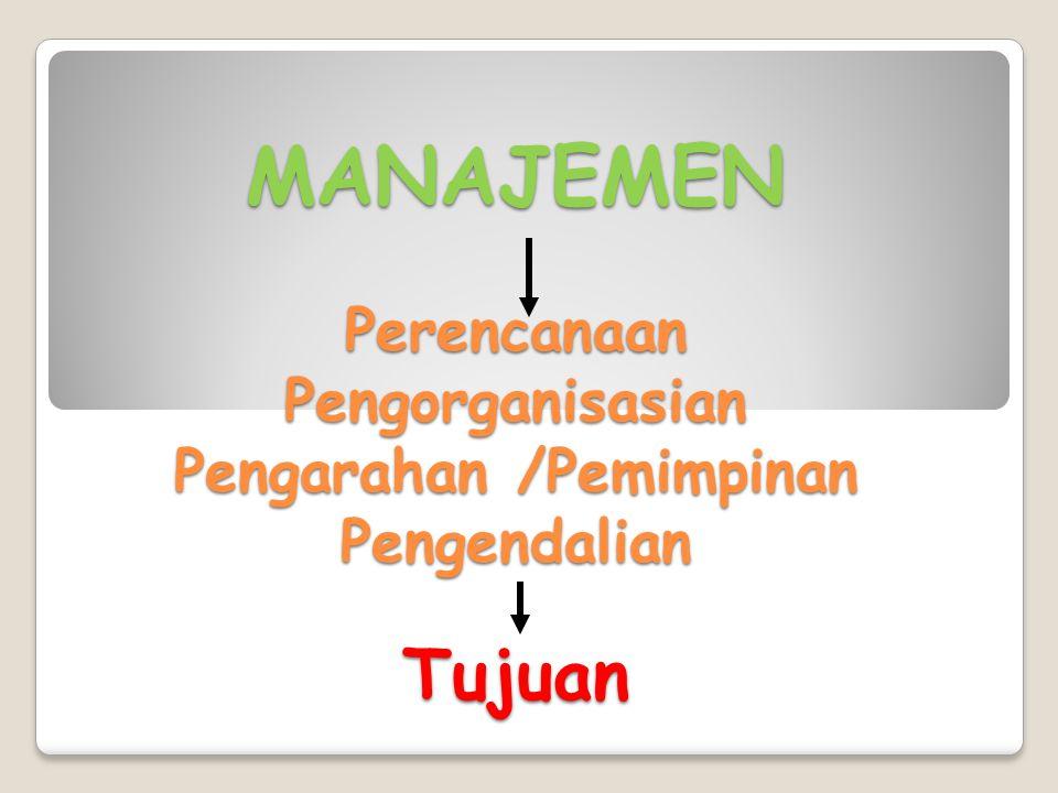 MANAJEMEN Perencanaan Pengorganisasian Pengarahan /Pemimpinan Pengendalian Tujuan