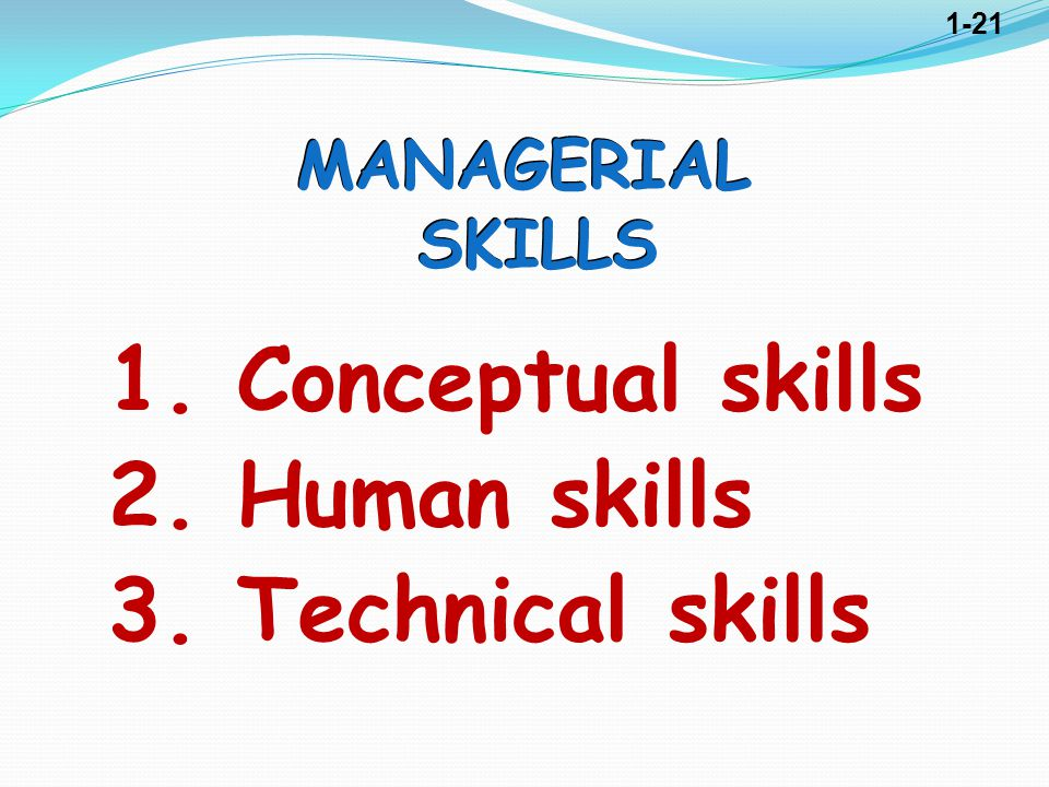 1. Conceptual skills 2. Human skills 3. Technical skills