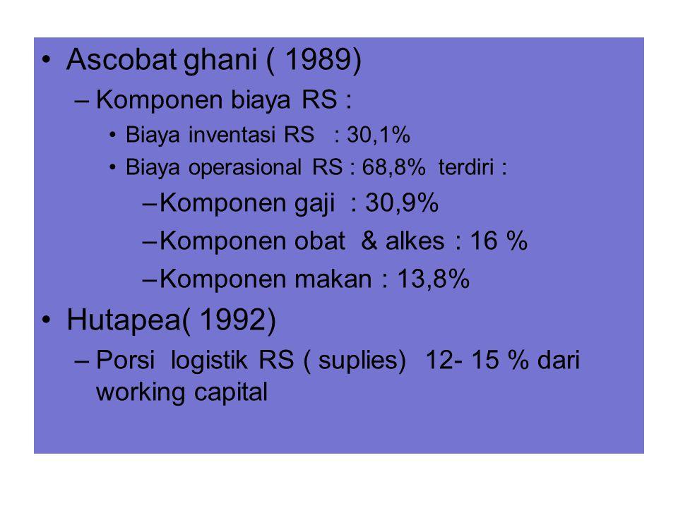 Ascobat ghani ( 1989) Hutapea( 1992) Komponen biaya RS :