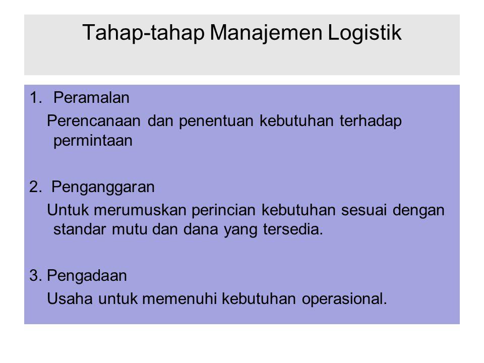 Tahap-tahap Manajemen Logistik