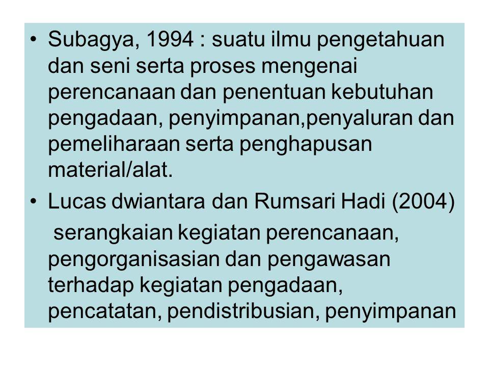 Subagya, 1994 : suatu ilmu pengetahuan dan seni serta proses mengenai perencanaan dan penentuan kebutuhan pengadaan, penyimpanan,penyaluran dan pemeliharaan serta penghapusan material/alat.