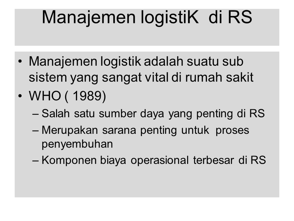 Manajemen logistiK di RS