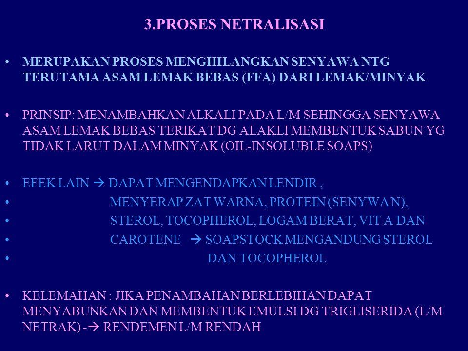 3.PROSES NETRALISASI MERUPAKAN PROSES MENGHILANGKAN SENYAWA NTG TERUTAMA ASAM LEMAK BEBAS (FFA) DARI LEMAK/MINYAK.