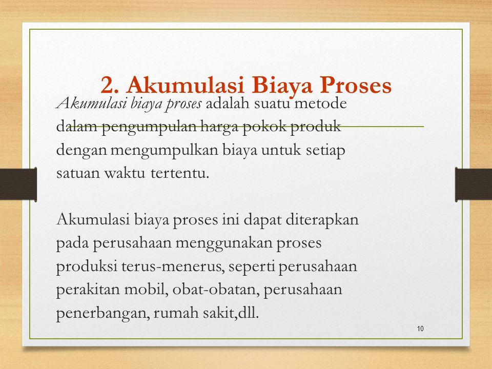 2. Akumulasi Biaya Proses