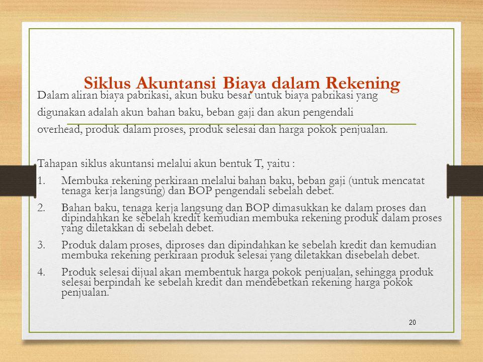 Siklus Akuntansi Biaya dalam Rekening