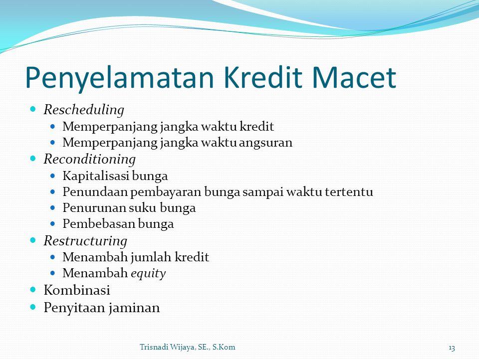 Penyelamatan Kredit Macet