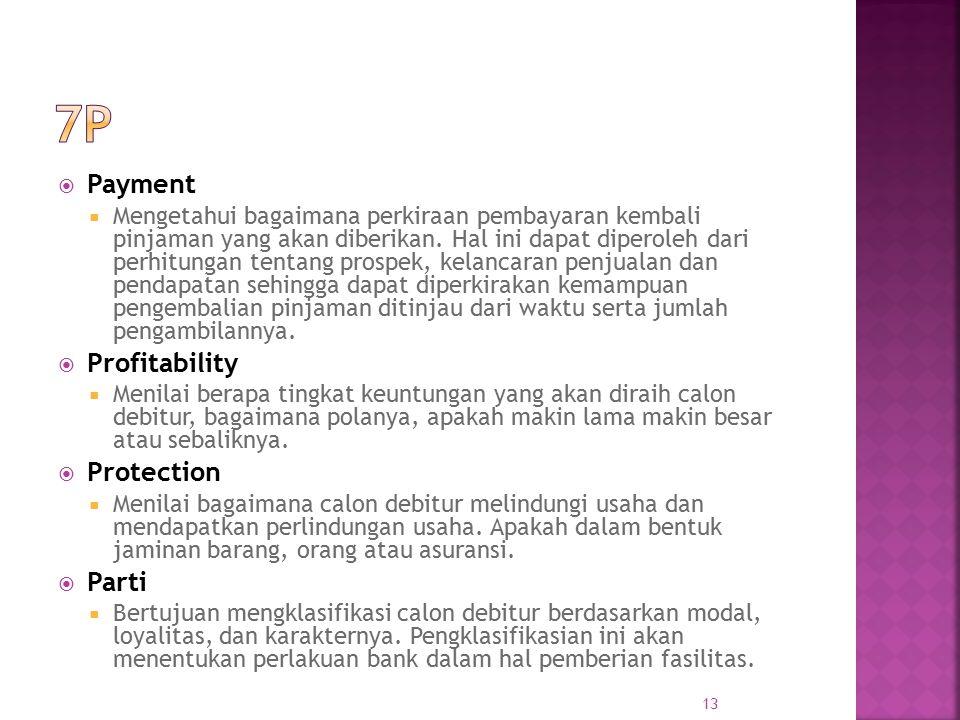 7P Payment Profitability Protection Parti