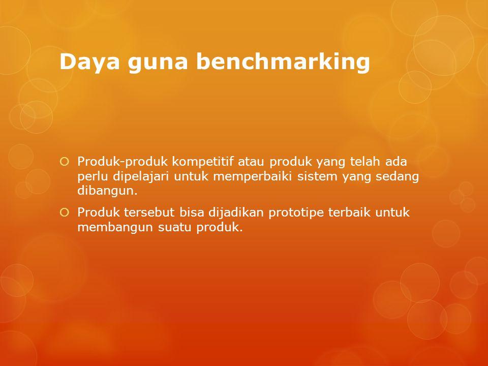 Daya guna benchmarking
