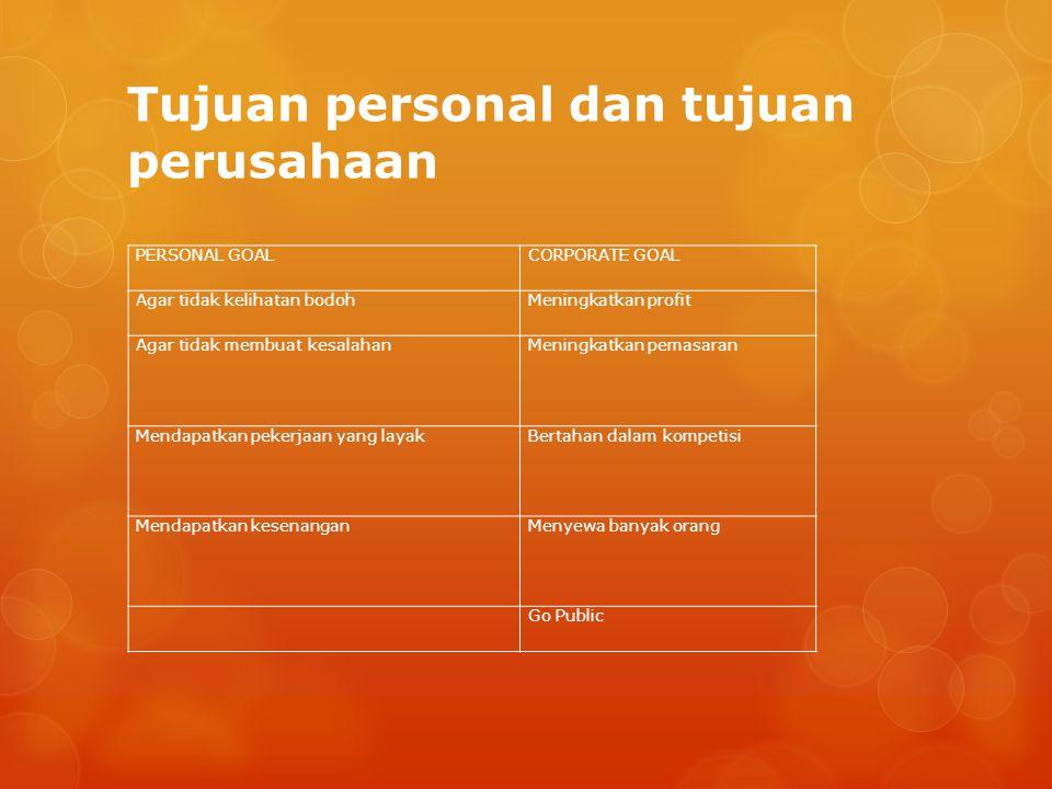Tujuan personal dan tujuan perusahaan