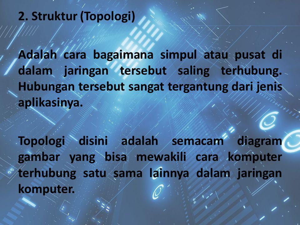 2. Struktur (Topologi)