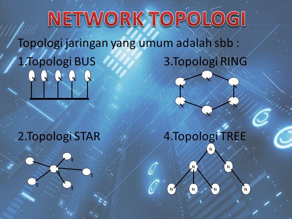 NETWORK TOPOLOGI Topologi jaringan yang umum adalah sbb : 1.Topologi BUS 3.Topologi RING 2.Topologi STAR 4.Topologi TREE