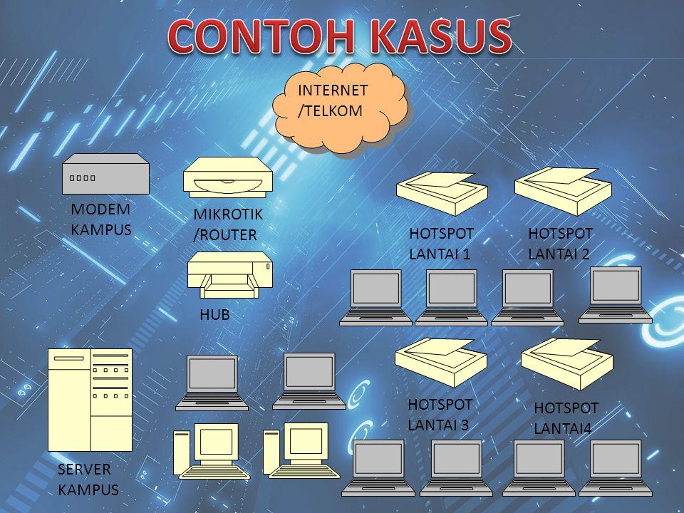 CONTOH KASUS INTERNET/TELKOM MODEM KAMPUS MIKROTIK/ROUTER
