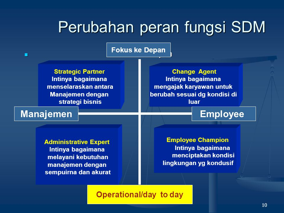 Perubahan peran fungsi SDM