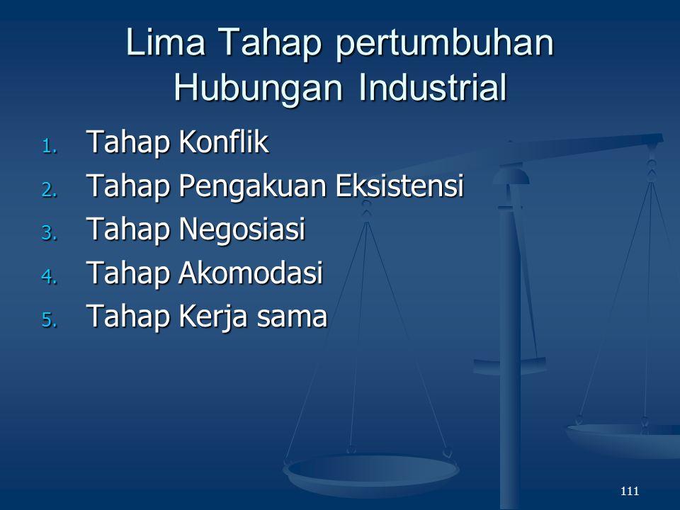 Lima Tahap pertumbuhan Hubungan Industrial
