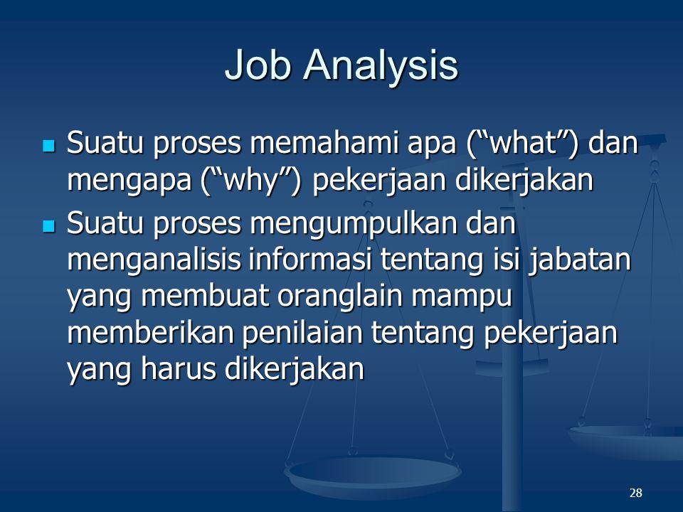 Job Analysis Suatu proses memahami apa ( what ) dan mengapa ( why ) pekerjaan dikerjakan.