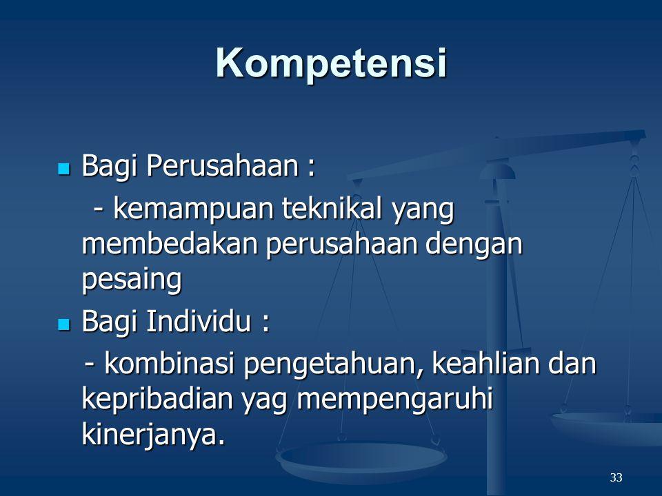 Kompetensi Bagi Perusahaan :
