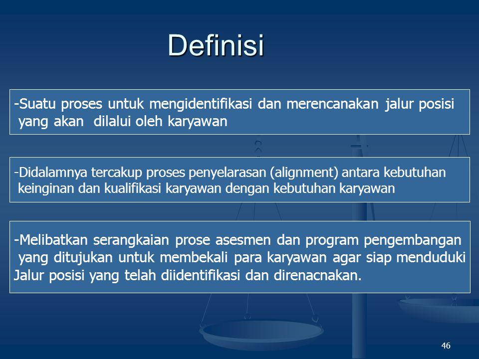 Definisi Suatu proses untuk mengidentifikasi dan merencanakan jalur posisi. yang akan dilalui oleh karyawan.