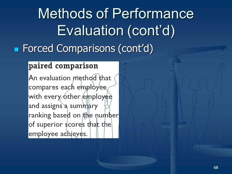 Methods of Performance Evaluation (cont'd)