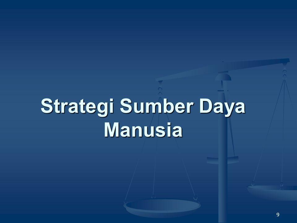 Strategi Sumber Daya Manusia