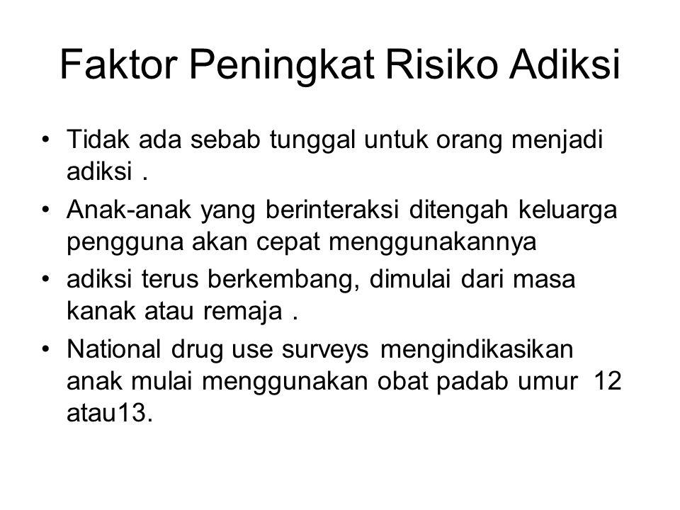 Faktor Peningkat Risiko Adiksi