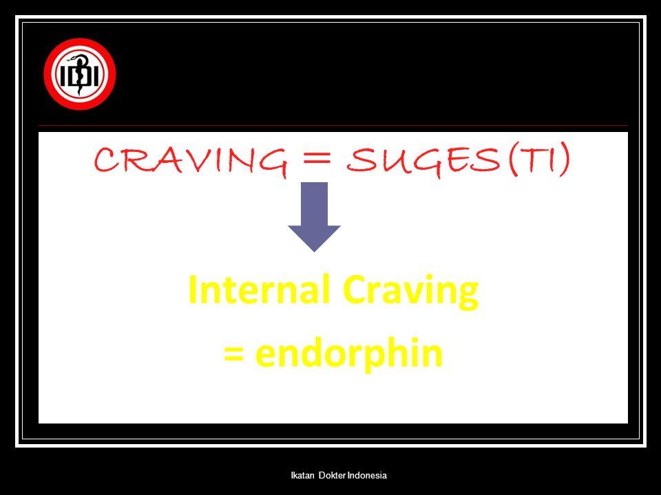 CRAVING = SUGES(TI) Internal Craving = endorphin