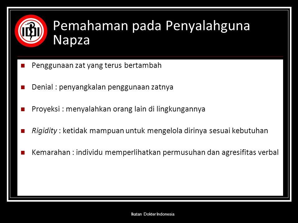 Pemahaman pada Penyalahguna Napza