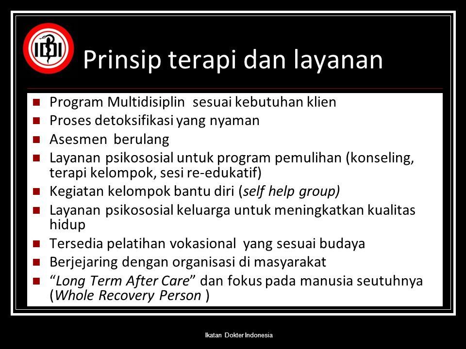 Prinsip terapi dan layanan