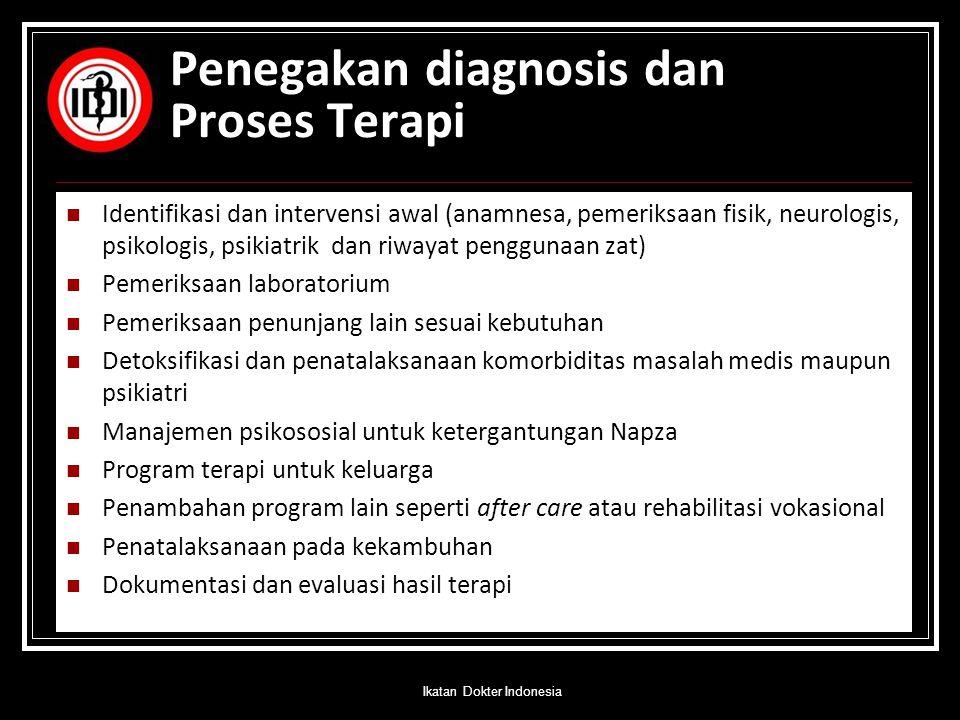 Penegakan diagnosis dan Proses Terapi