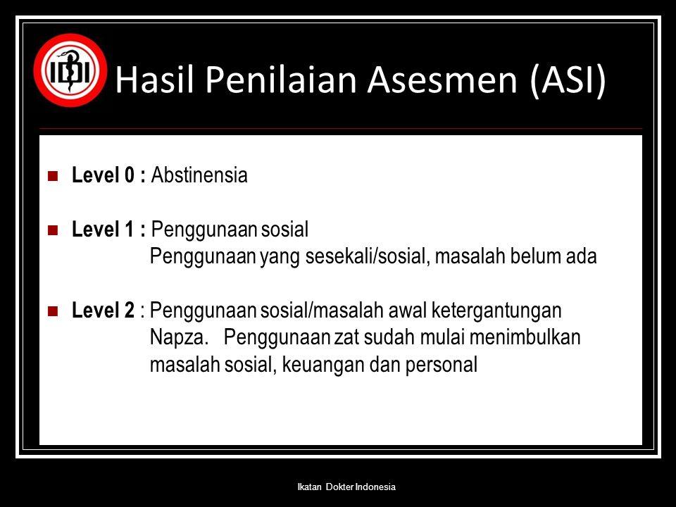 Hasil Penilaian Asesmen (ASI)