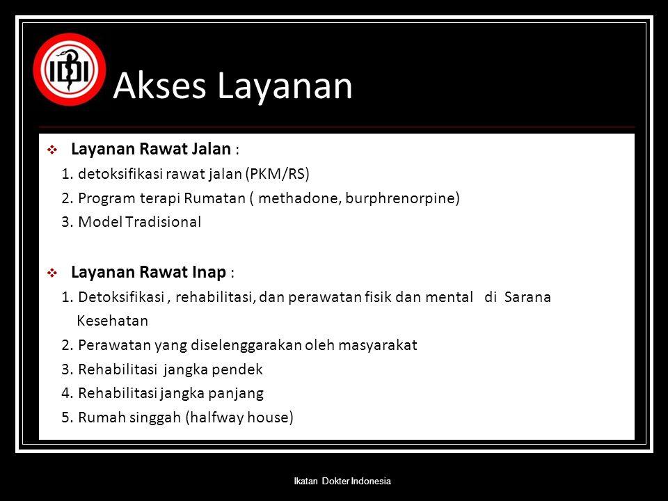 Ikatan Dokter Indonesia